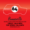 Bonneville Record Holder Mi... - last post by Project '64