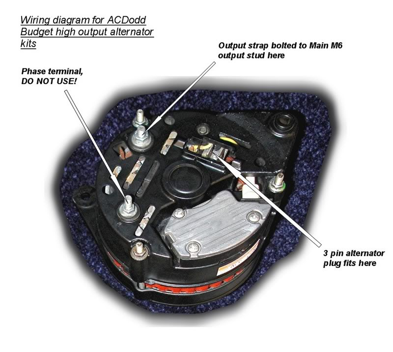 Mini alternator wiring diagram subaru alternator wiring diagram classic mini alternator wiring diagram efcaviation asfbconference2016 Images