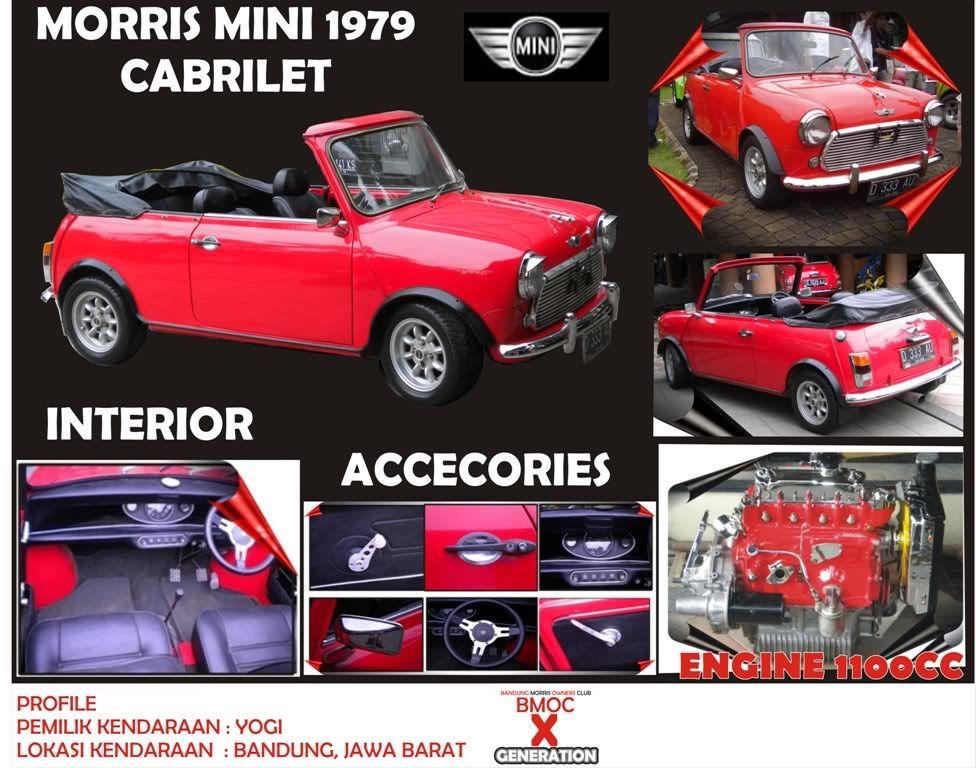 Morris Mini Info Bandung Indonesia Introduce Yourself The Mini Forum
