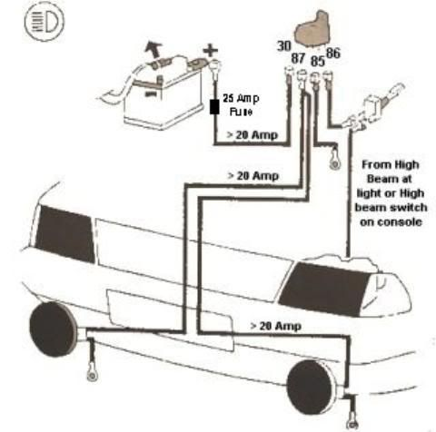 Perfect how to wire up driving lights diagram gallery electrical driving light wiring diagram diagram schematic anyone fancy wiring my spotlights in for me mini chat the mini cheapraybanclubmaster Image collections