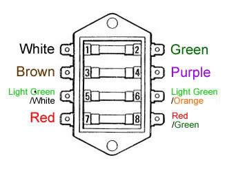 fuseslocation & circuits covered data - electrical - the mini, Wiring diagram